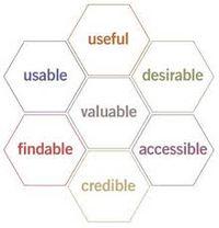 Userdesign